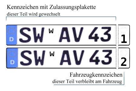 Autokennzeichen Deutschland Und International